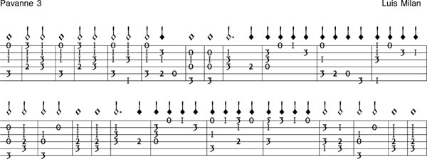 Guitar what is guitar tablature : Tablature, history and development of tablature for guitar, lute ...