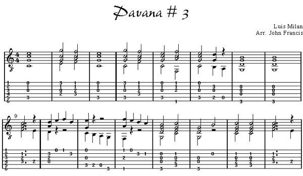 Tablature, history and development of tablature for guitar